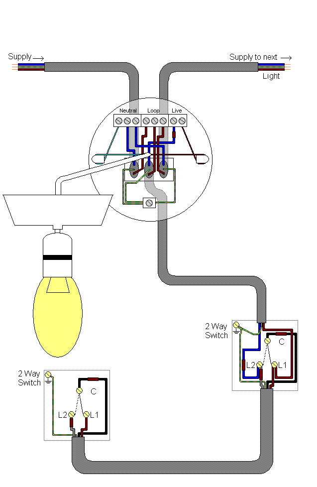 Engineering Level 3 Unit 52 Engineering Installation A1