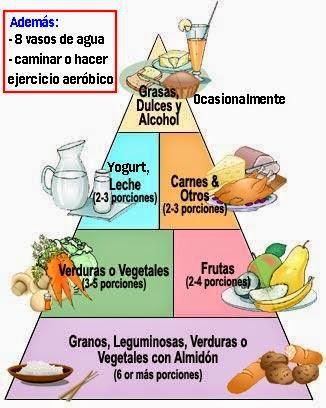 Dietas para bajar de peso en porciones para