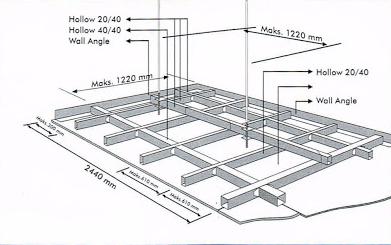 Pemasangan Plafon Gypsum Klasik