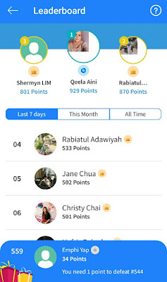 the Asianparent leaderboard rank
