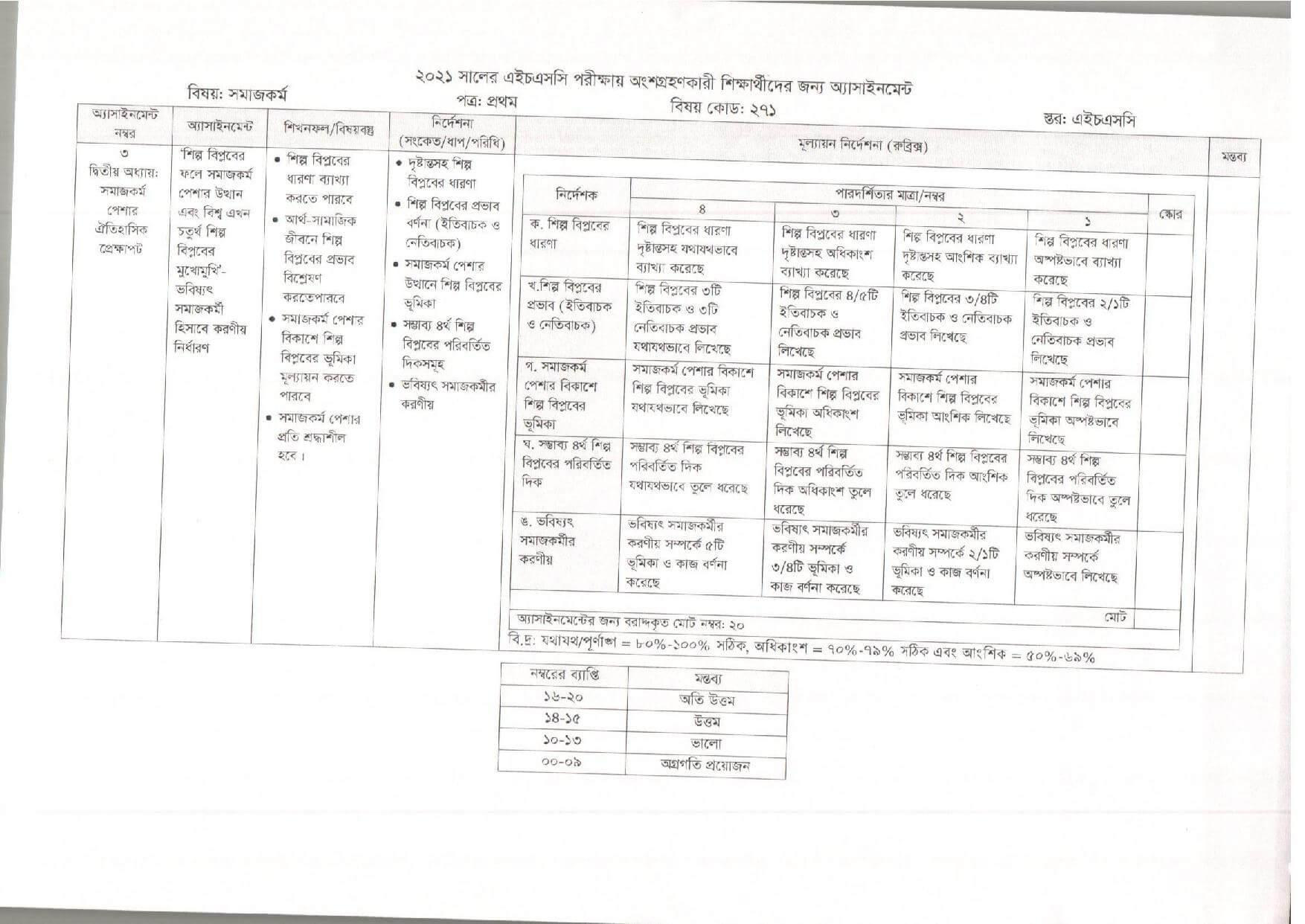 HSC Social Work Assignment Answer 2021 5th Week