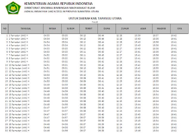 Jadwal Imsakiyah Ramadhan 1442 H Kabupaten Tapanuli Utara, Sumatera Utara