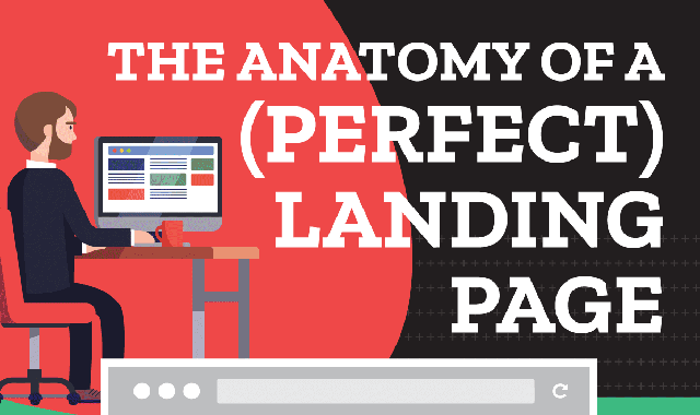 The Anatomy Of A (Perfect) Landing Page #infographic