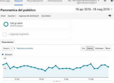 statistiche google analytics