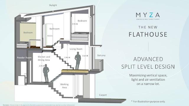 myza flathouse tahap 2