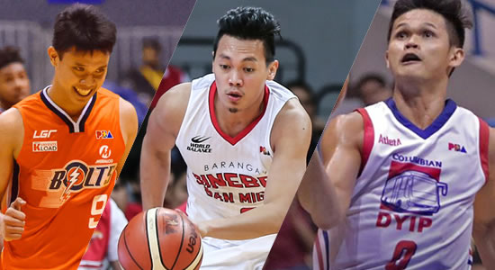 LIST of PBA Players from Davao del Sur as of 2019 PBA Philippine Cup