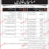 Federal Government Jobs, National Commission for Human Rights NCHR,