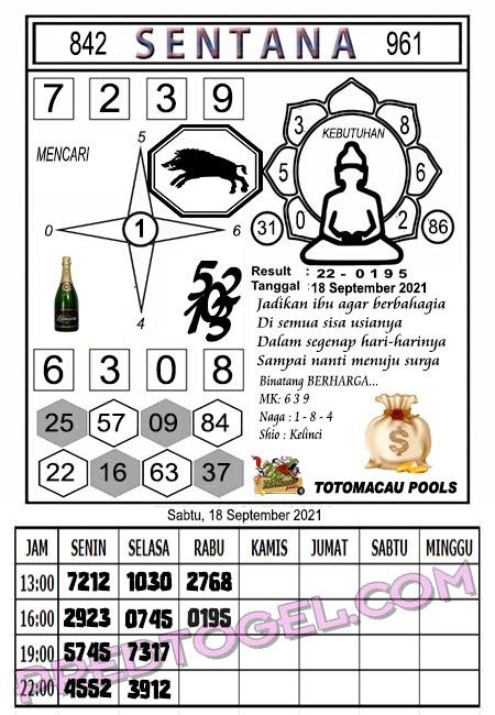 Prediksi Syair Sentana Toto Macau Sabtu 18-09-2021