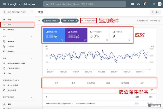 【Blogger】善用 Google Search Console 加速網站曝光效率 (網站、部落格都適用) - 數位行銷人員可藉由「成效」分析使用者輪廓