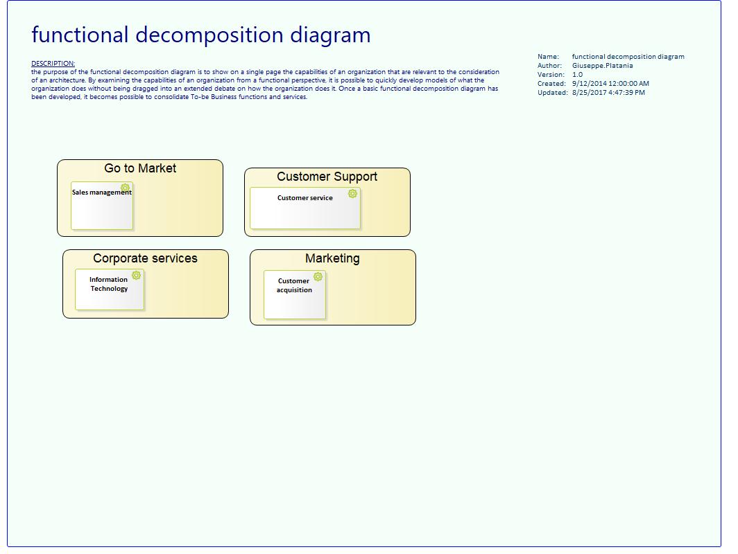 Standby Generator Wiring Diagram Moreover Uml Sequence Diagram