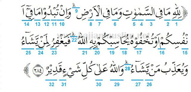 Hukum Tajwid Surat Al-Baqarah Ayat 284