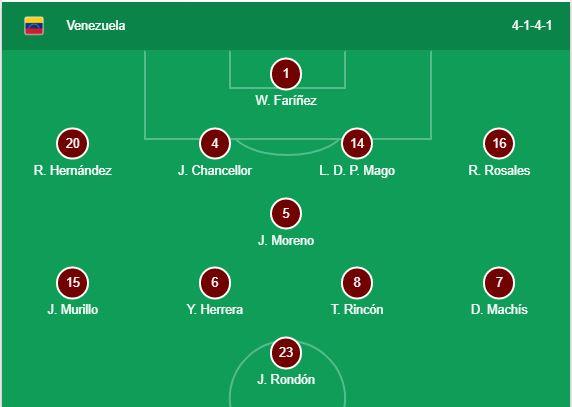 ARGENTINA vs VENEZUELA _Goal