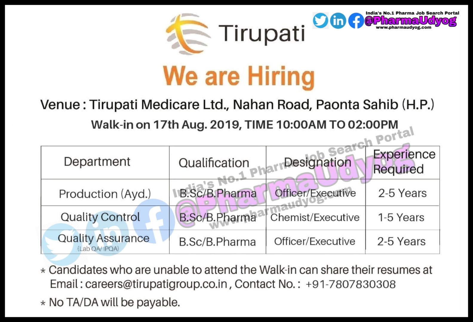 Tirupati Pharma | Walk-in interview for Production- QC- QA