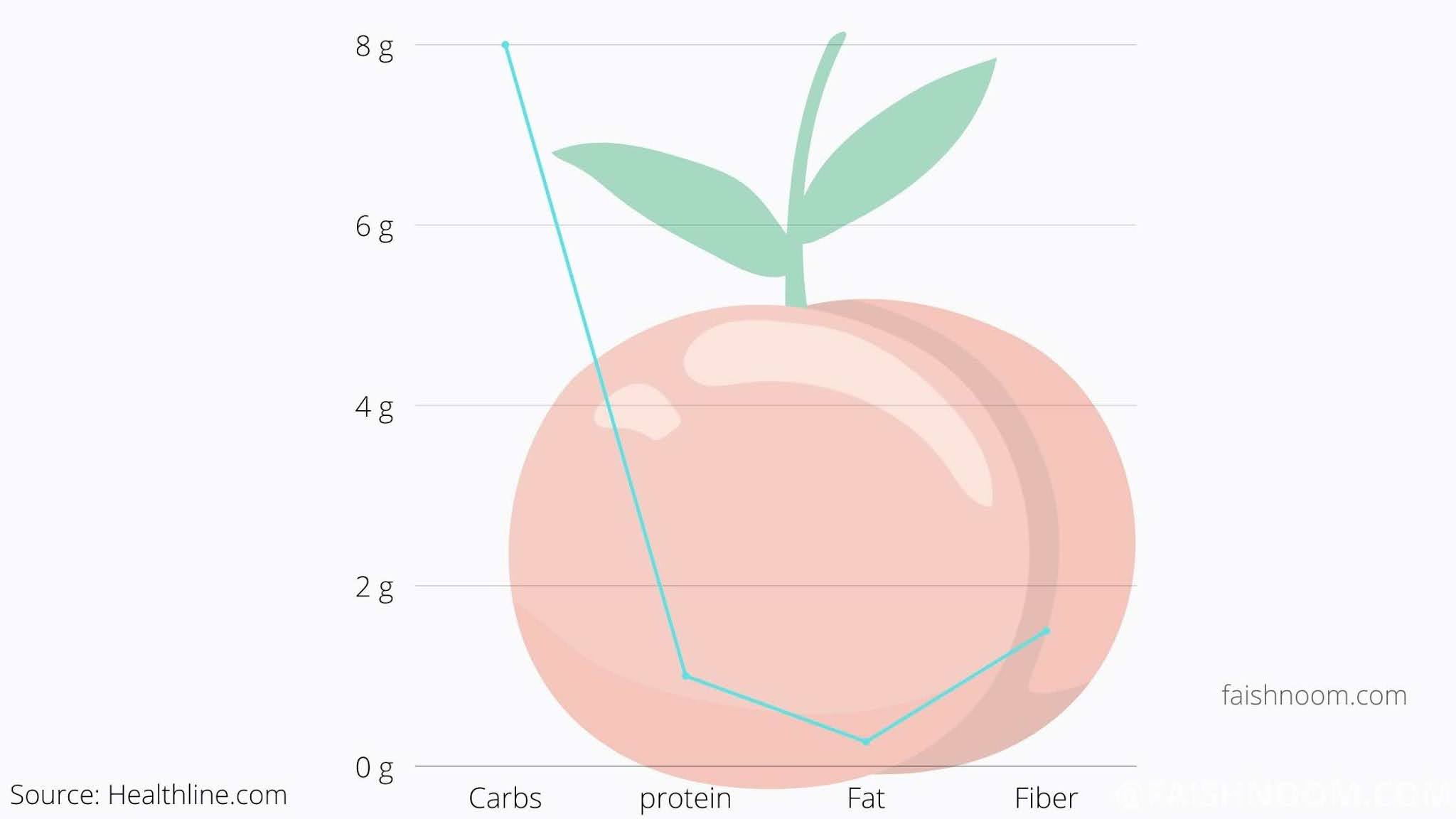 apricot-hindi