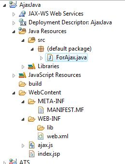 Java Programming Source Codes Working With Jstl Inside