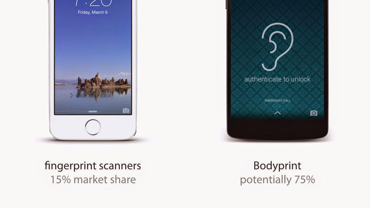 Biometric Scanner