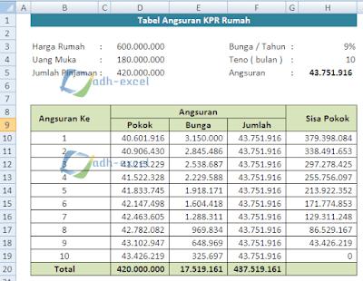 tabel angsuran KPR dalam excel