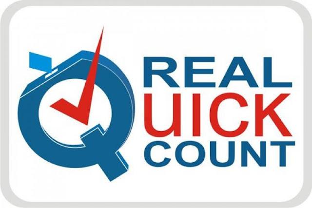 Quick Count Dilarang UU, MK: Hitung Cepat Boleh karena Bukan Hasil Resmi
