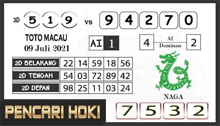 Prediksi Pencari Hoki Group Macau Jumat 09 juli 2021
