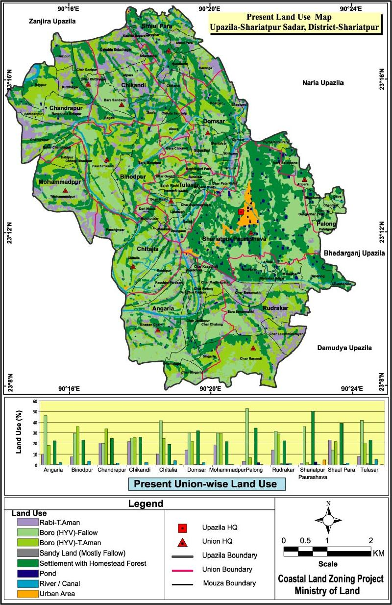 Shariatpur Sadar Upazila Mouza Map Shariatpur District Bangladesh