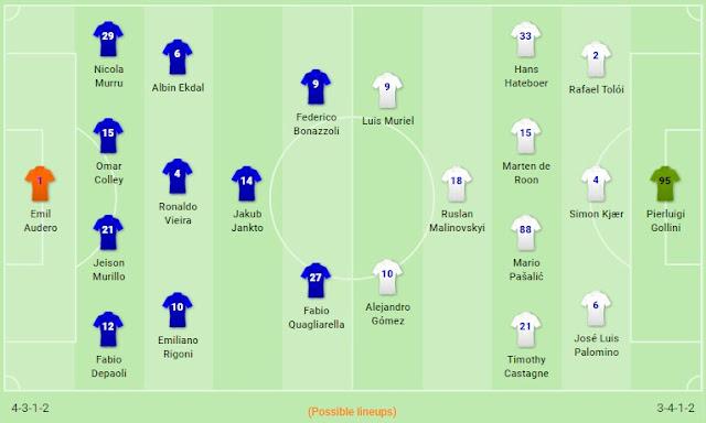 Prediksi Sampdoria vs Atalanta — 10 November 2019