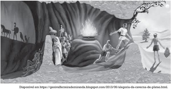 Platão usou assim a alegoria da caverna para representar o mundo sensível (o interior dela) e o inteligível