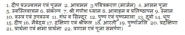 Shri Ganesha Puja Vidhi: Sankalp, Aawahan, Pushpanjali