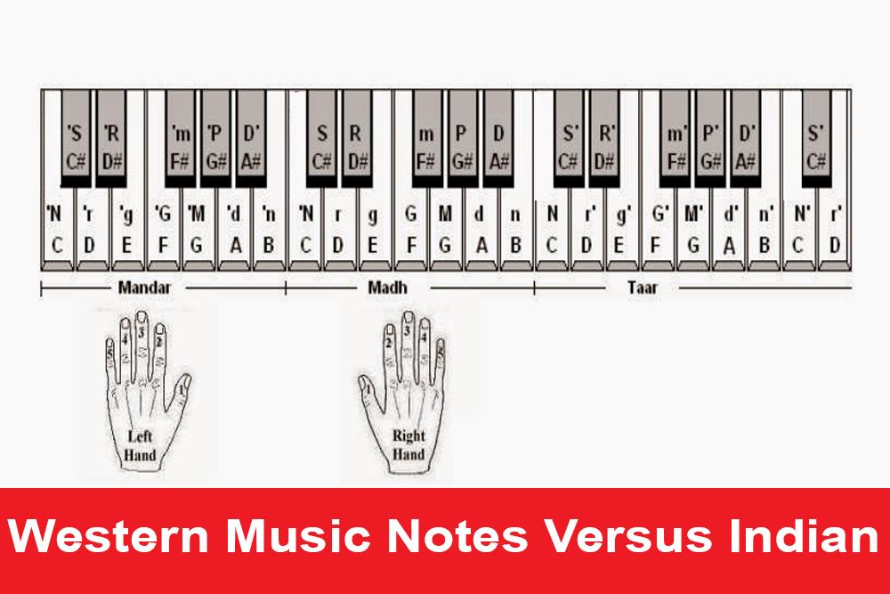 Western Music Notes Verses Indian Learn Harmonium