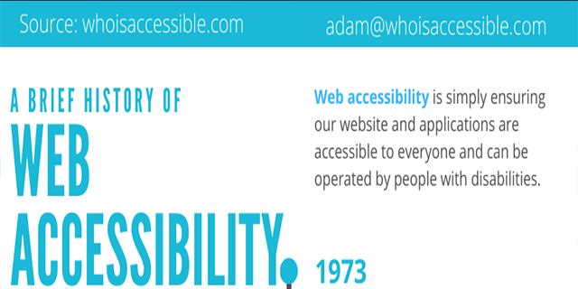 A Brief History Of Web Accessibility