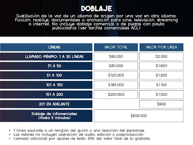 Tarifas de Locución y Doblaje en Colombia - 2021
