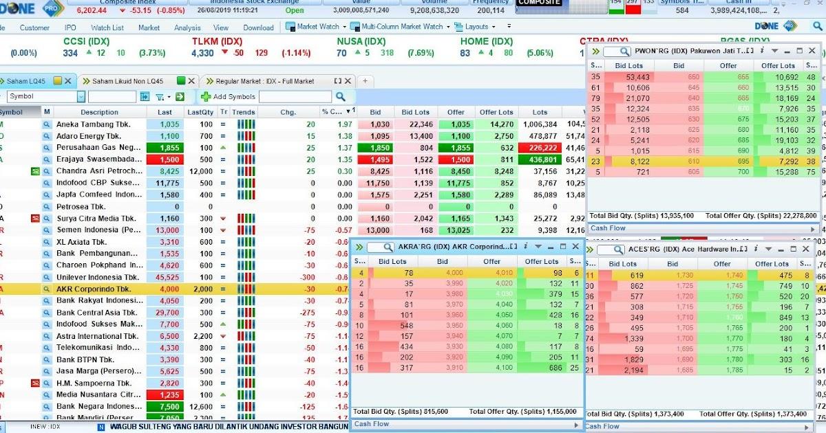 Belajar Saham: Trading Saham Online