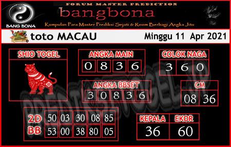 Prediksi Bangbona Toto Macau Minggu 11 April 2021