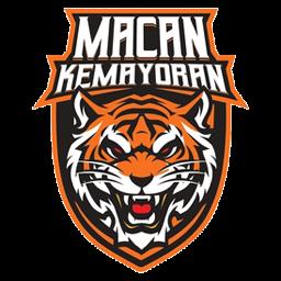 Link Logo DLS Macan Kemayoran