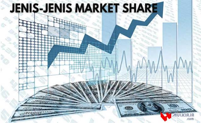 Jenis-Jenis Market Share