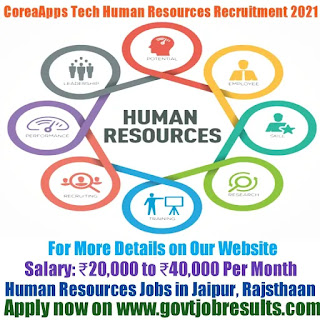 CoreApps Tech Human Resources Manager Recruitment 2021-22