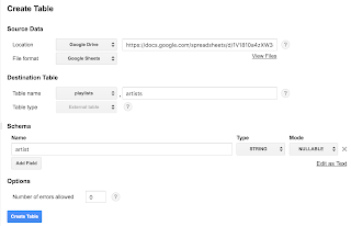 migration to Google Apps and Google Drive