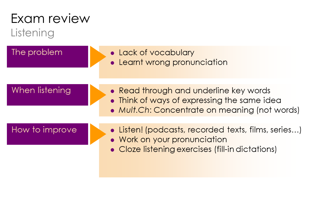 ways of expressing the subject Ways to read grammar subject and predicate think of baby sentences and can express simple or complex thoughts and may contain complex.