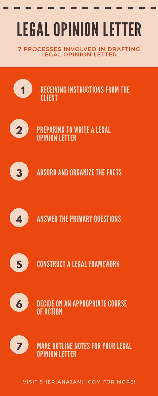 7 processes involved in drafting legal opinion letter