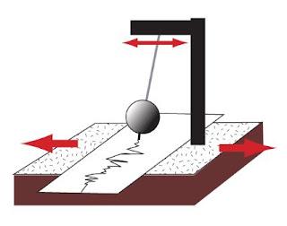 علم الزلازل