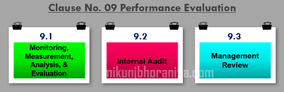 Clause 09 Performance Evaluation