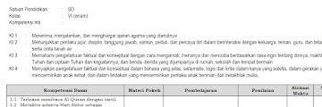 Kumpulan Silabus K13 PAI SD Revisi 2019 untuk Kelas 1, 2, 3, 4, 5, dan 6