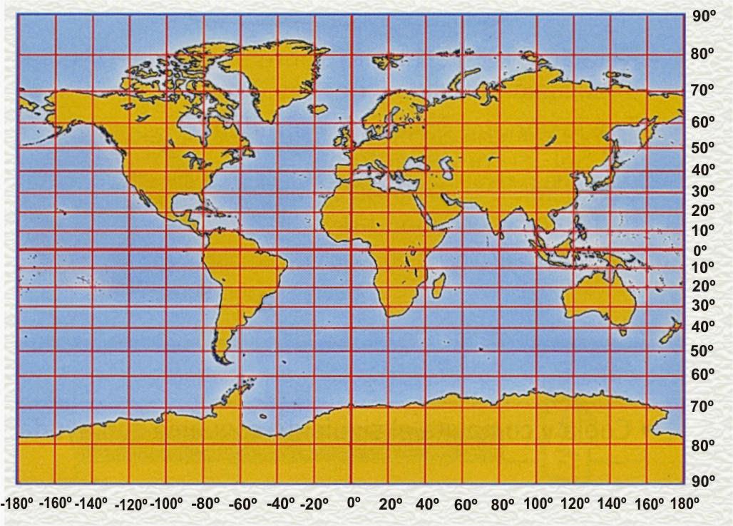 Coordenadas geográficas: paralelos y meridianos, latitud y