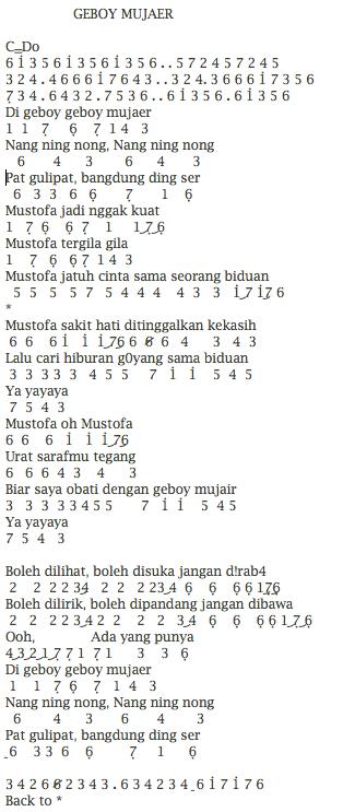 Not Angka Pianika Lagu Geboy Mujaer Ayu Ting Ting