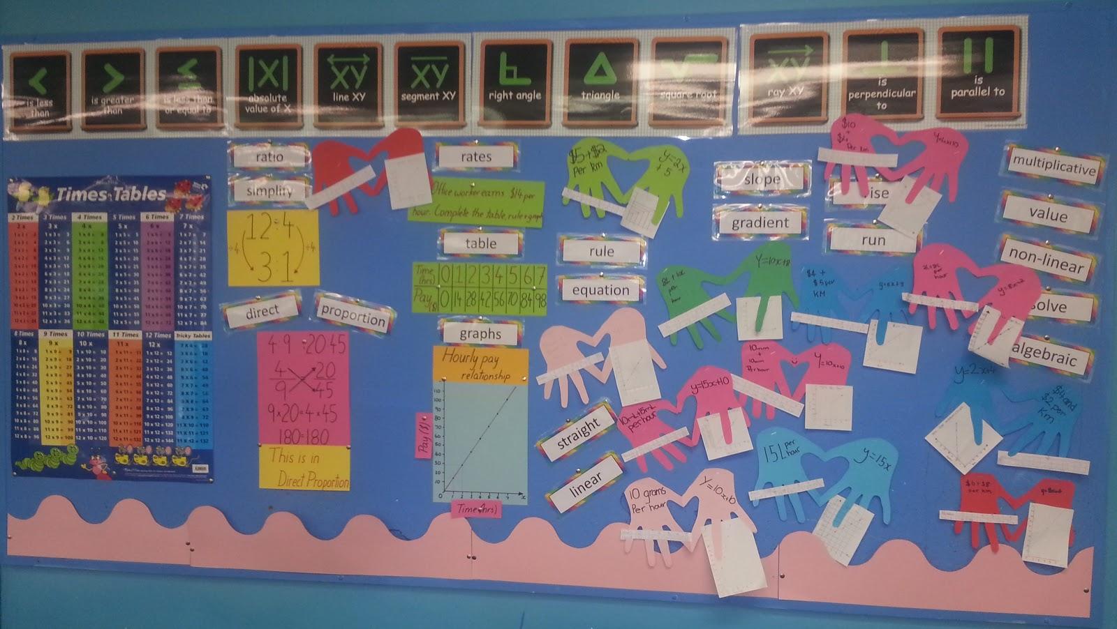 Bayside Math Teacher Valentines Day In Maths