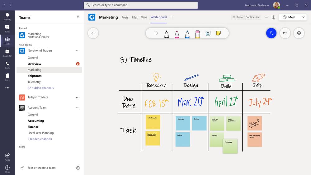 Microsoft Whiteboard per Android e Whiteboard per i canali e la chat di Microsoft Teams