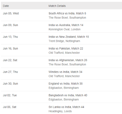 INDIA Cricket World Cup 2019 Schedule