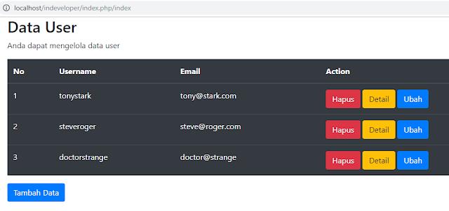 Cara Menghapus Data dari Database