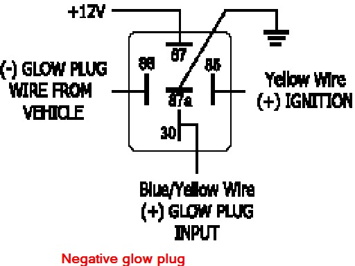 engine ignition switch wiring diagram on stage pin wiring diagram