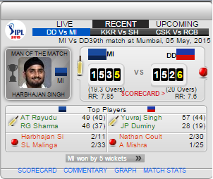 How to add live cricket score in blogger