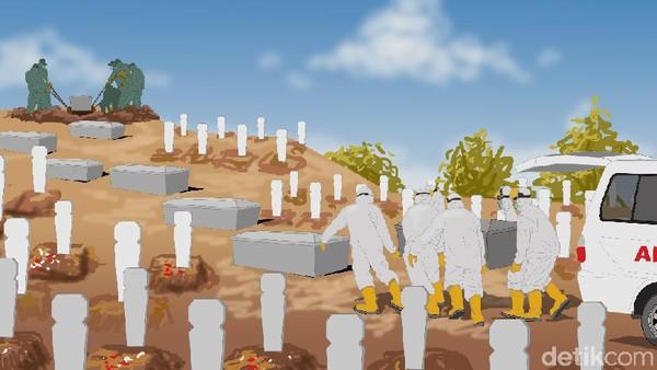 475 Kasus Kematian COVID-19 di Jatim, Tertinggi di Surabaya dan Kab Blitar
